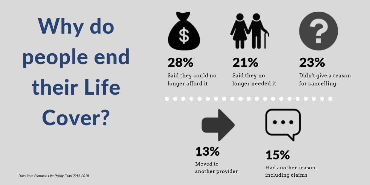 When can I stop having life insurance?