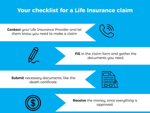 Top tips to getting your life insurance money quickly